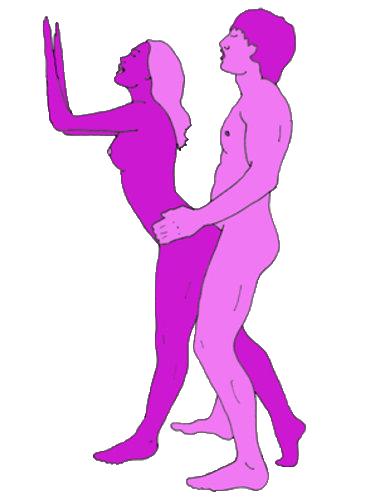 Lesbiske sexstillinger